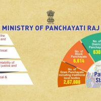 PM Modi to interact with Gram Panchayats across the country on Panchayati Raj Day